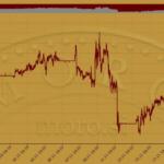 Pregled tržišta plemenitih kovina – studeni 2016